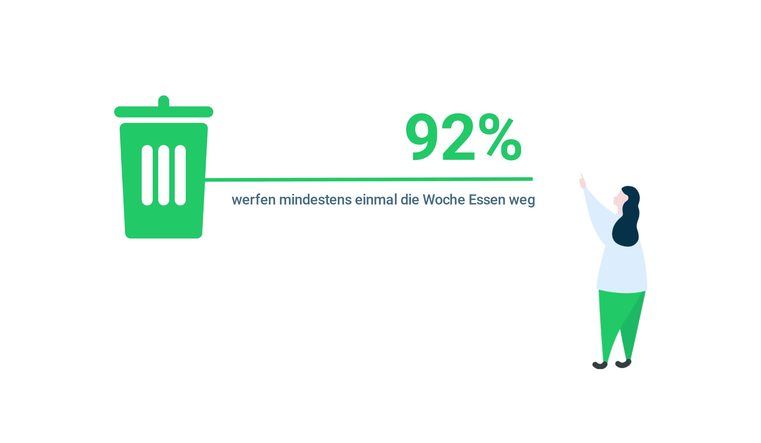 1food-waste Kopie (1)