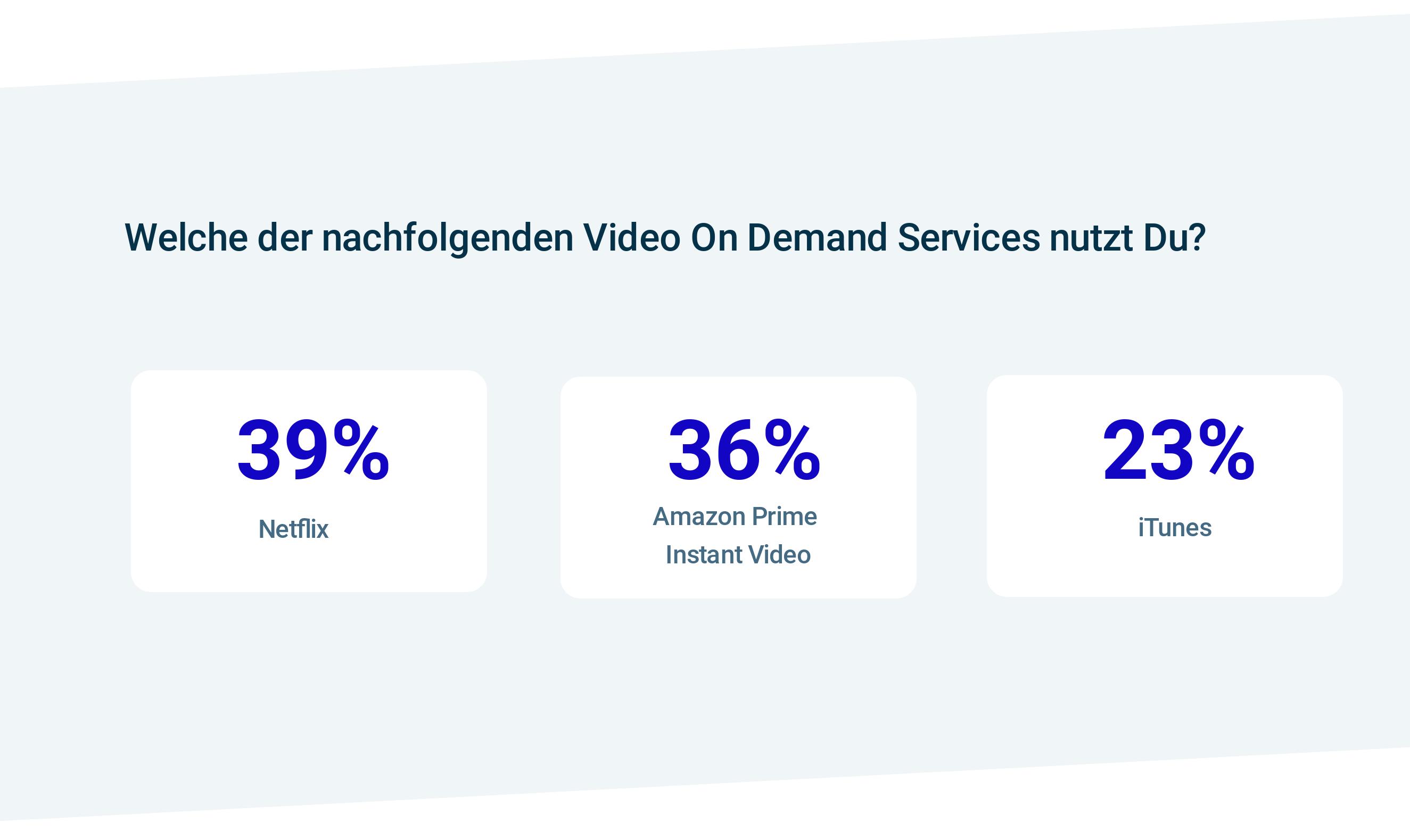 2video-on-demand Kopie