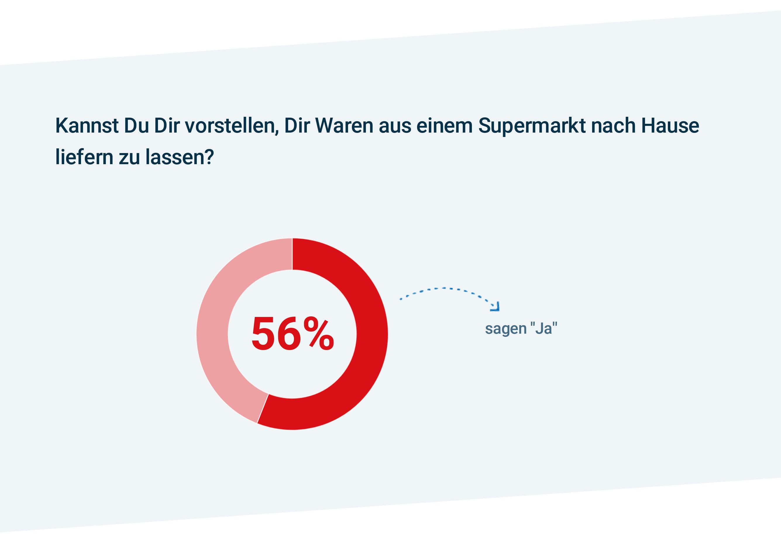 4studie-zu-deutschen-supermarkten Kopie