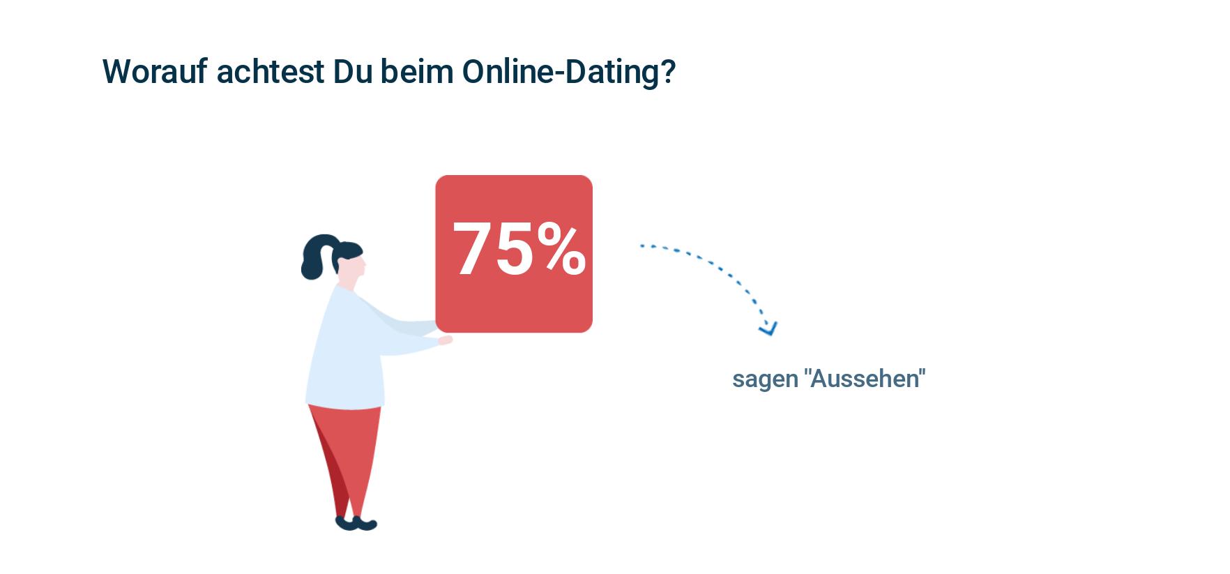 Dating eines Gegenübers