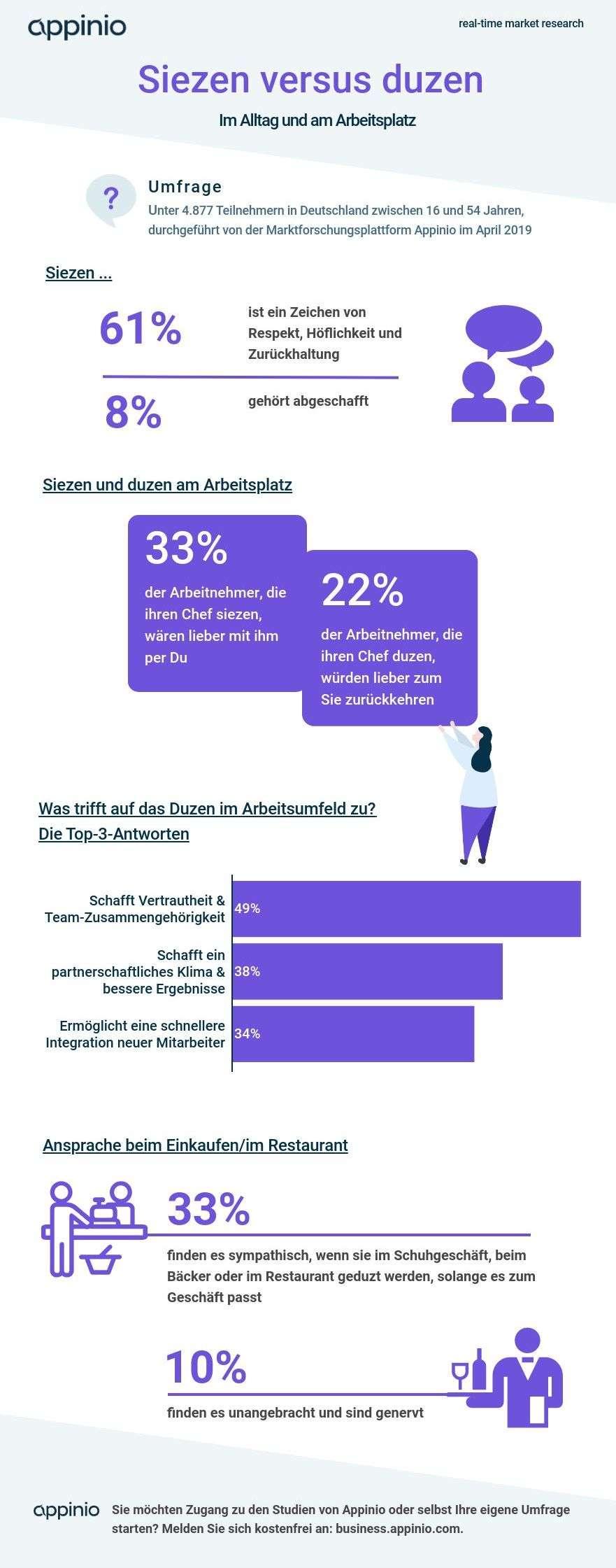 Appinio_Infografik_Siezen_duzen-1