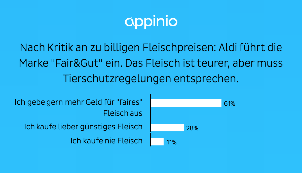 AldiFleisch_QDW.png