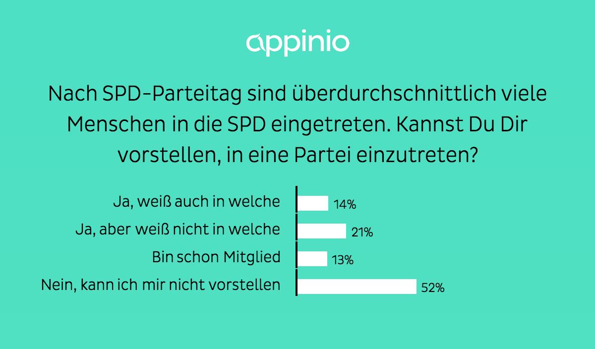 Parteieintritt Umfrage