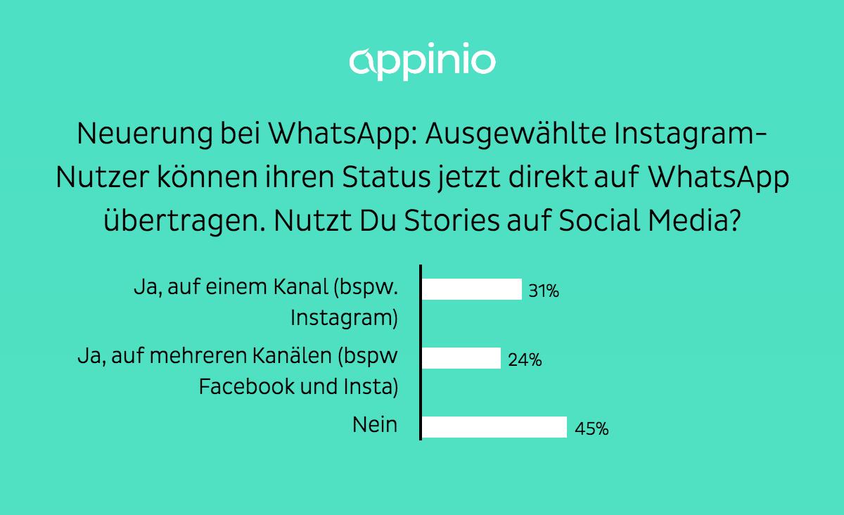 WhatsApp Instagram Facebook Stories
