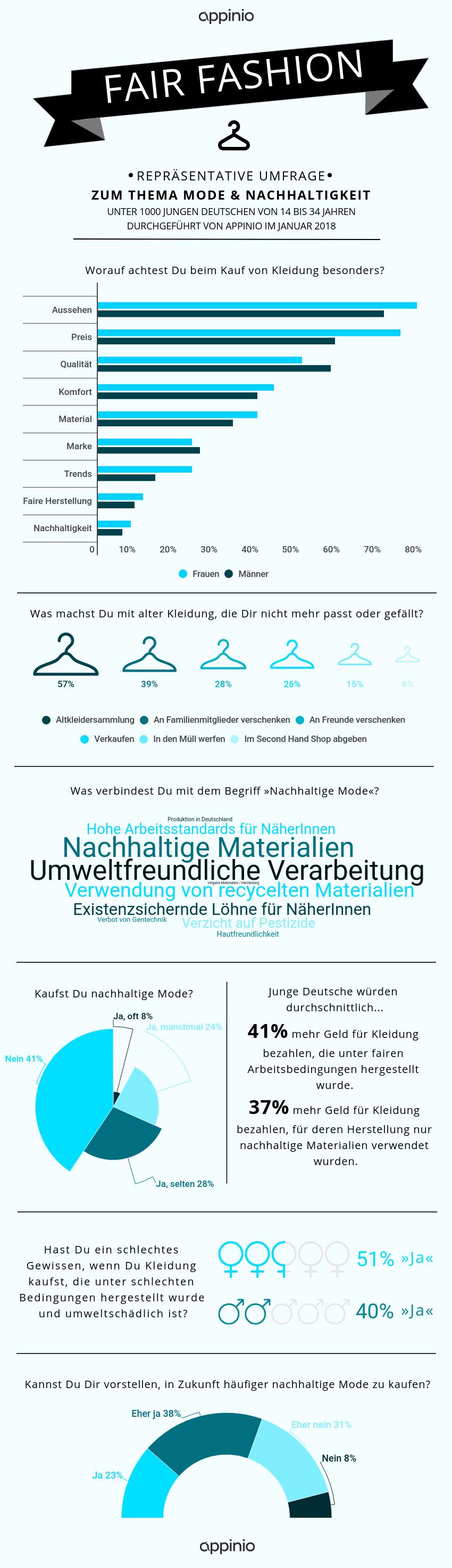 Infografik_FairFashion_final.png