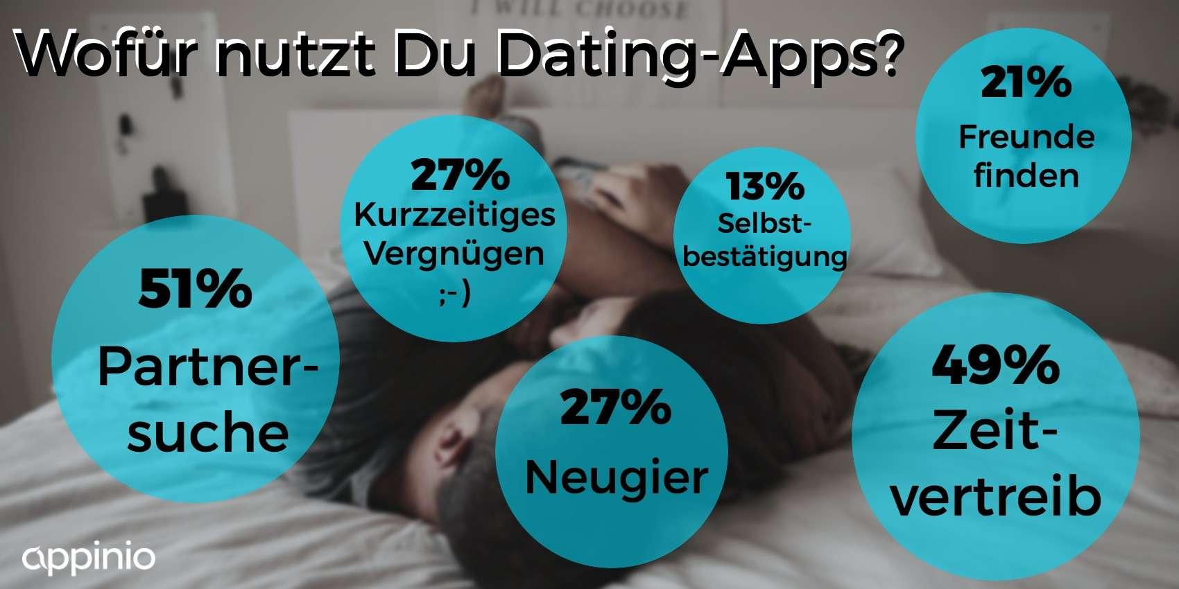 BDiagram_Dating.jpg