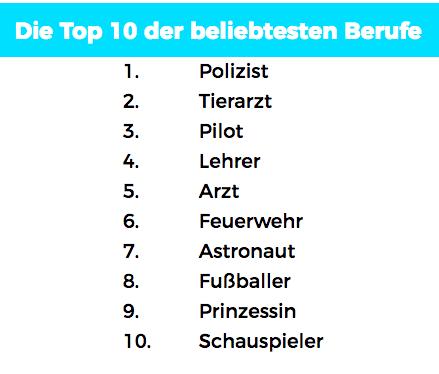 Top10.png